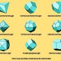 Все что нужно знать о кристаллах