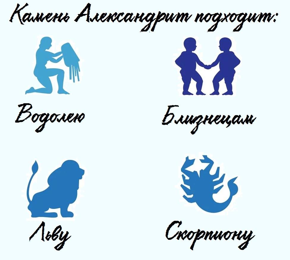 Совместимость по знакам зодиака