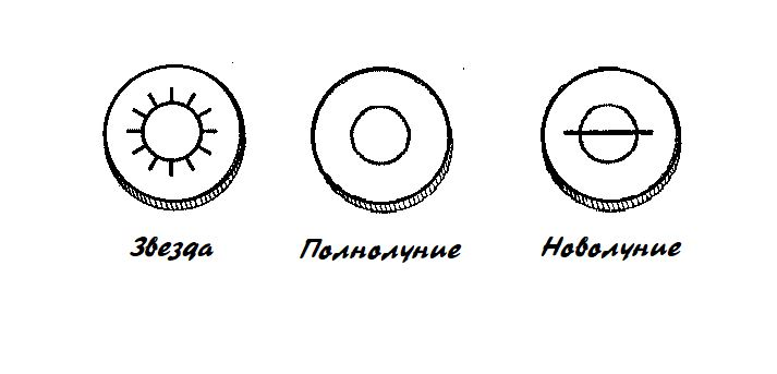 Звезда, Полнолуние и Новолуние