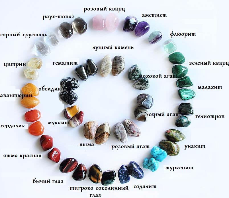 Названия камней