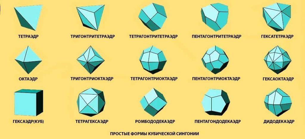 Кристаллография